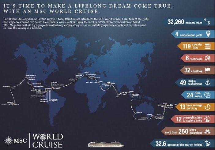 MSC World cruise chart